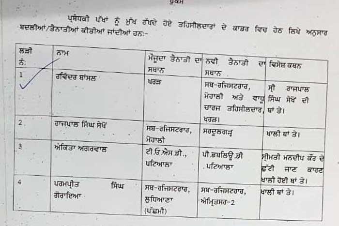 4 Tehsildar Transfer 24Jun19