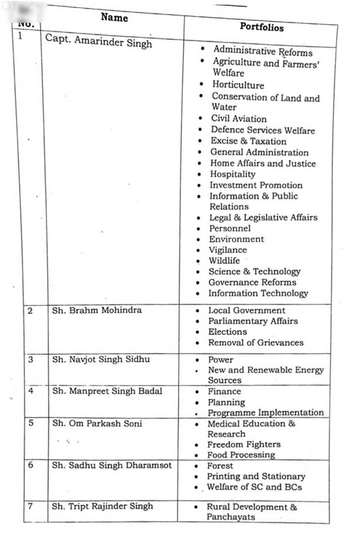 Punjab Govt Portfolio 1