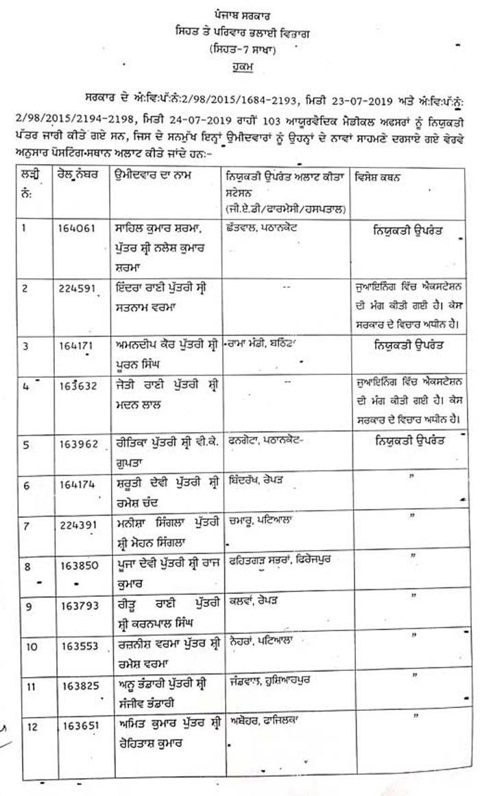 Punjab Health Dept Transfers Ayurvedic Medical Officers 1