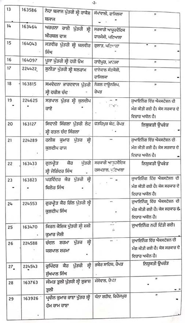 Punjab Health Dept Transfers Ayurvedic Medical Officers 2