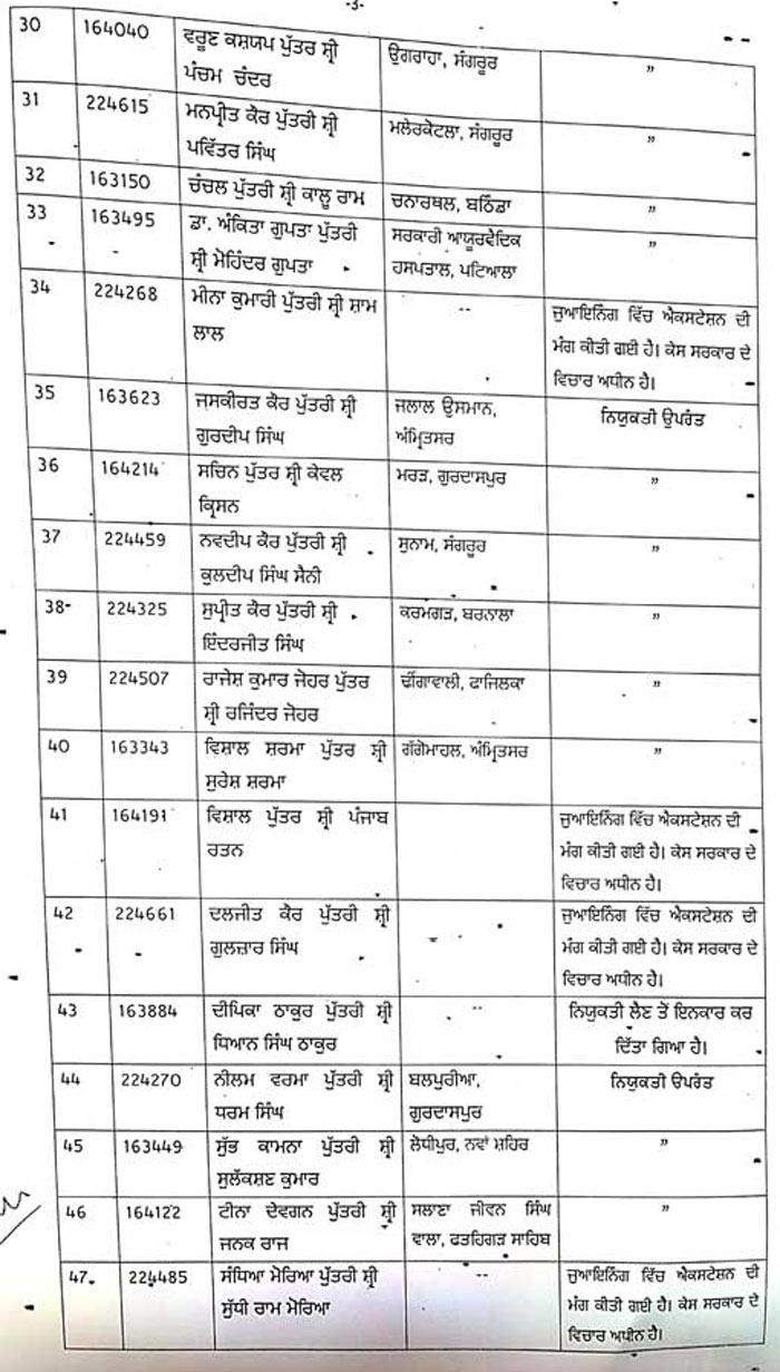 Punjab Health Dept Transfers Ayurvedic Medical Officers 3