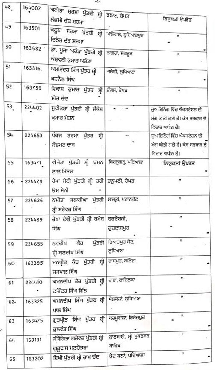 Punjab Health Dept Transfers Ayurvedic Medical Officers 4