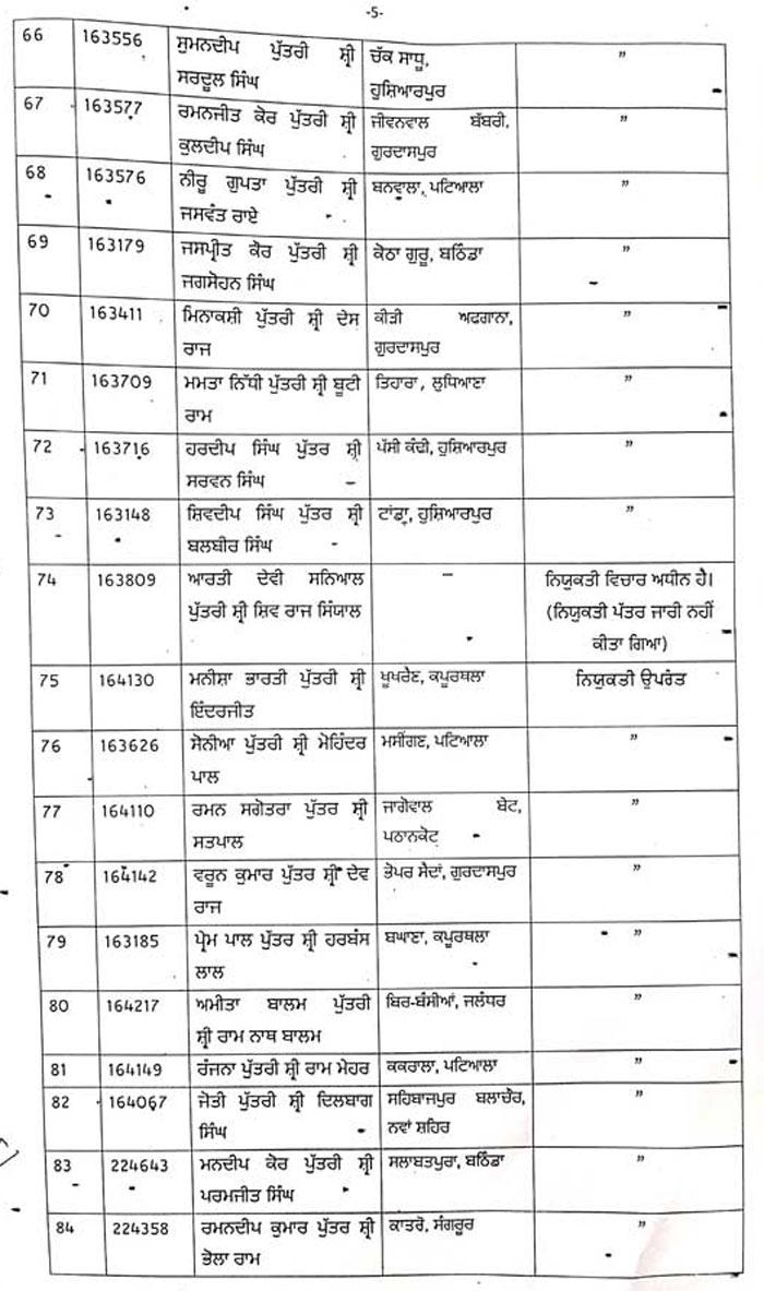 Punjab Health Dept Transfers Ayurvedic Medical Officers 5