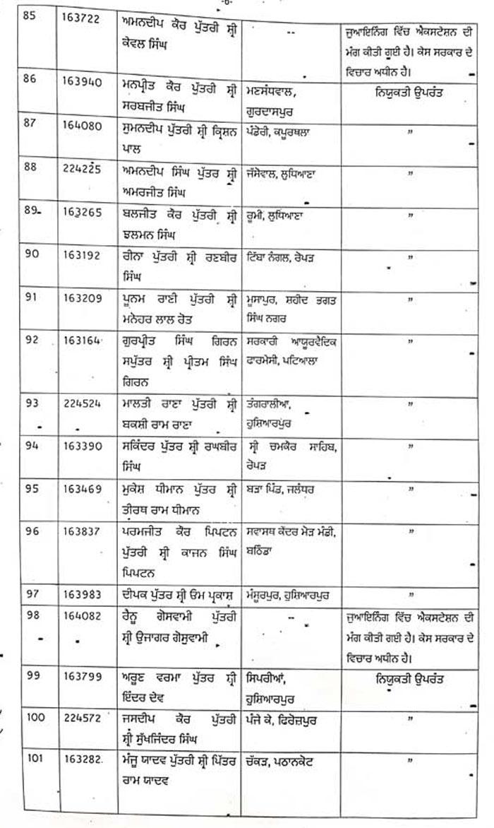 Punjab Health Dept Transfers Ayurvedic Medical Officers 6