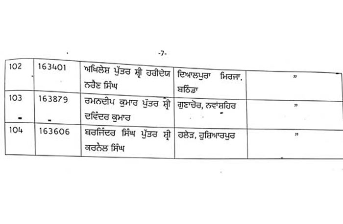 Punjab Health Dept Transfers Ayurvedic Medical Officers 7