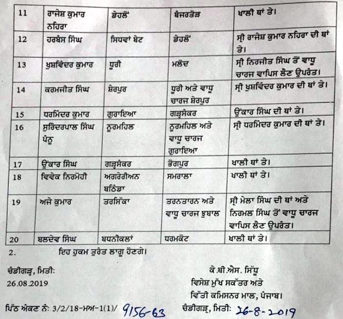 Punjab Transfers Tehsildars Naib Tehsildars 2