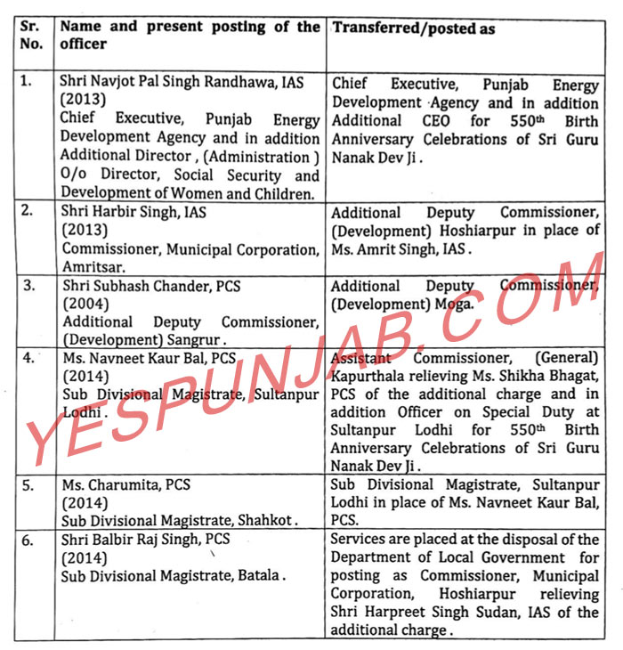 Punjab Transfers IAS PCS 200919