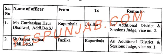 Punjab Judicial Transfers 1 031019
