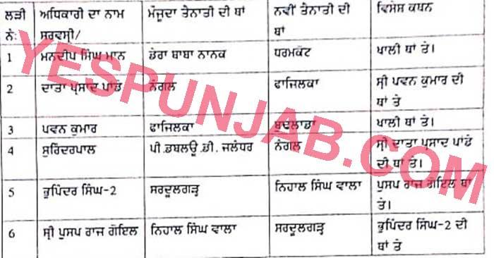6 Tehsildars shifted 10Jan20