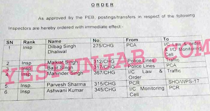Chandigarh Police Transfers