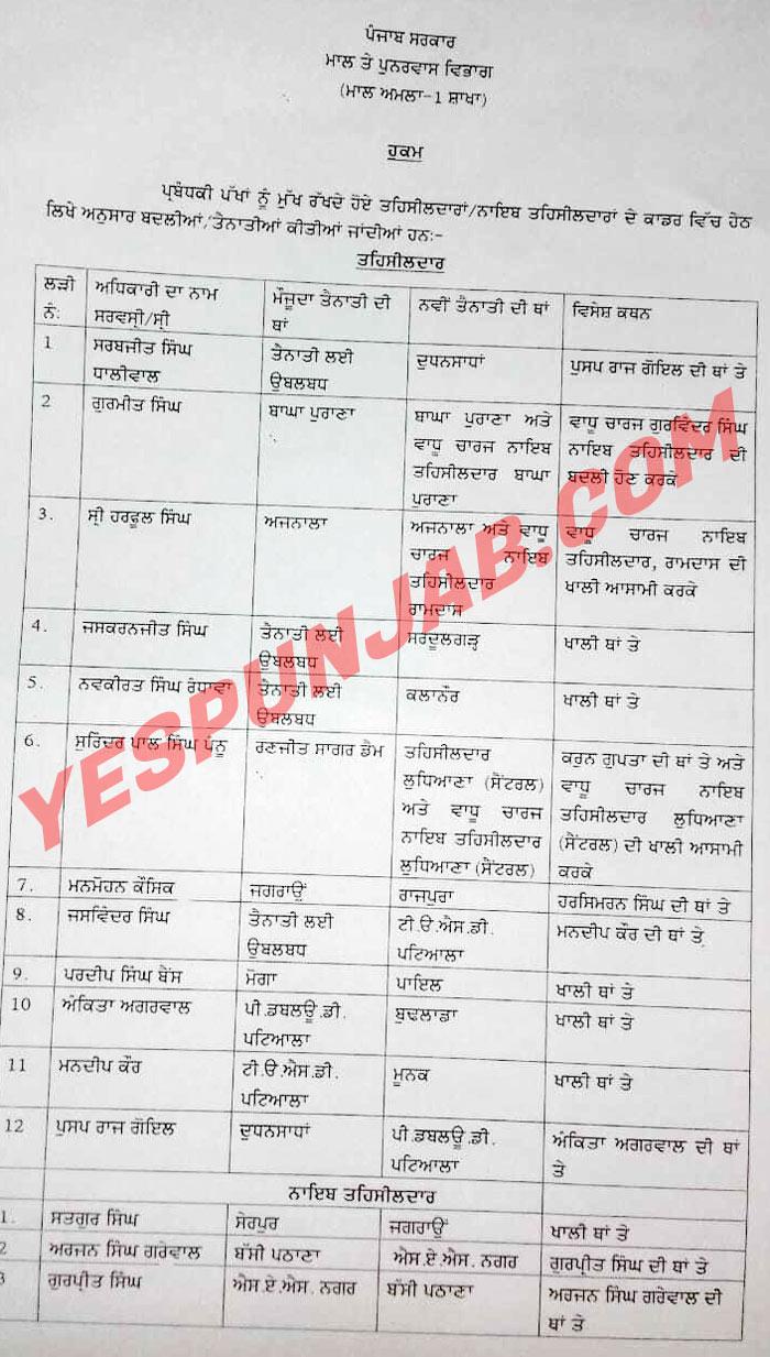 Tehsildars Naib Tehsildars transferred 310720 1