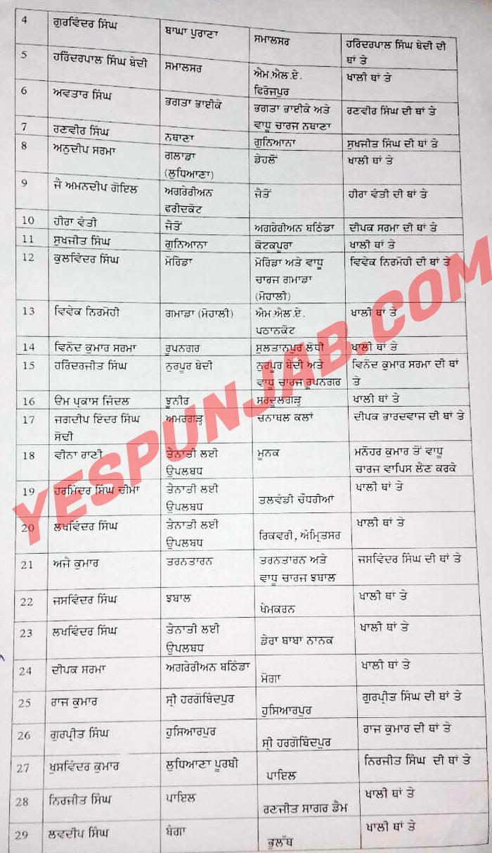Tehsildars Naib Tehsildars transferred 310720 2