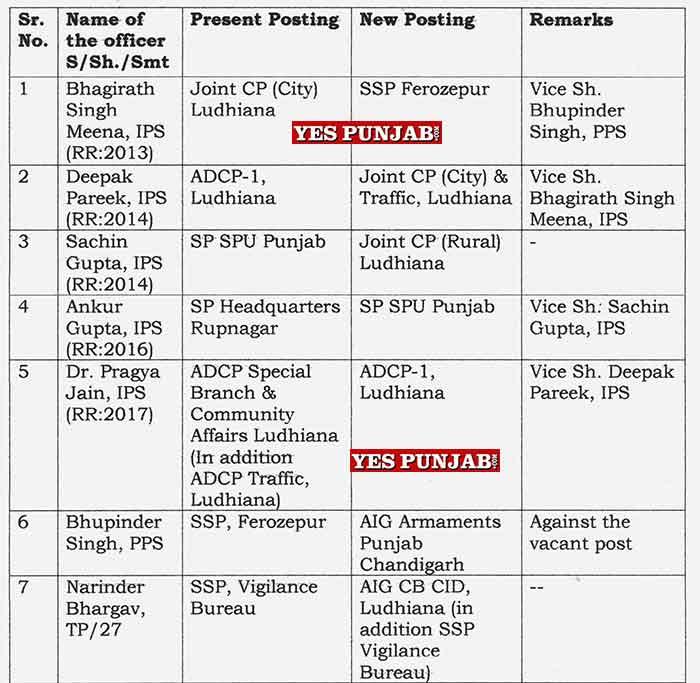7 IPS PPS Transfers 27Jan21