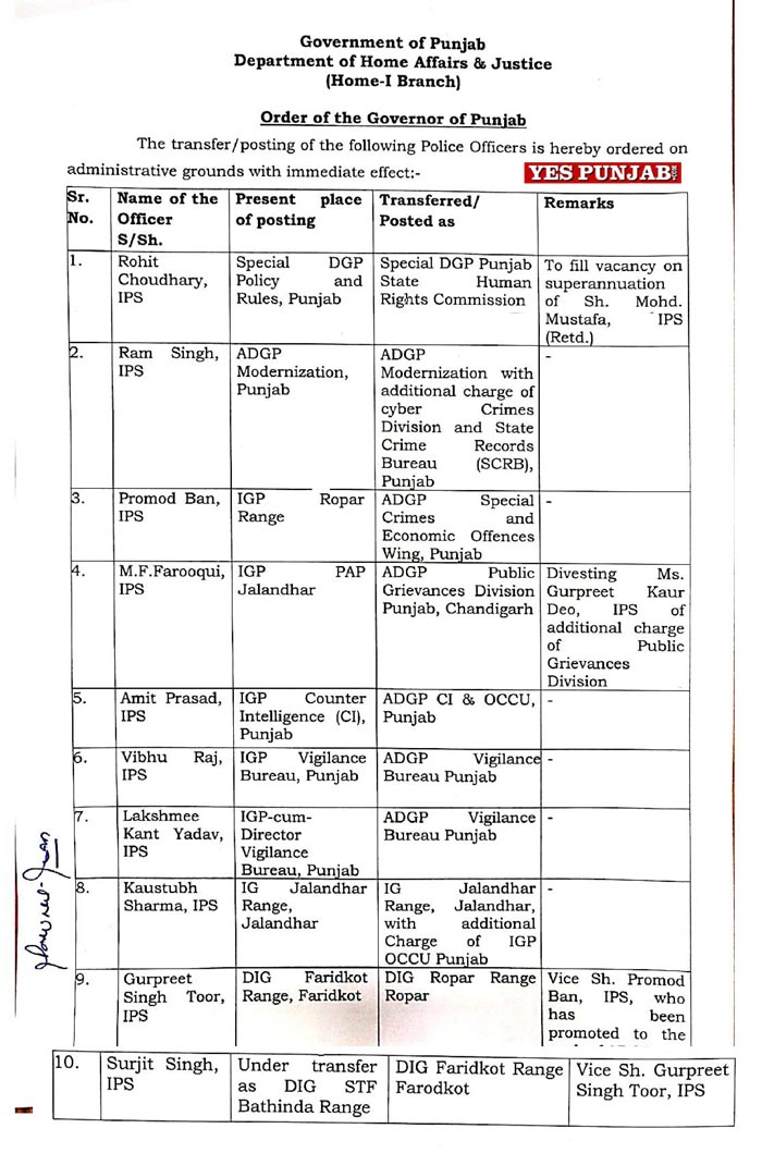 10 IPS officers transferred 040521