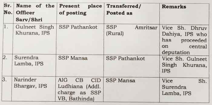 3 SSPs transferred 18Jun21