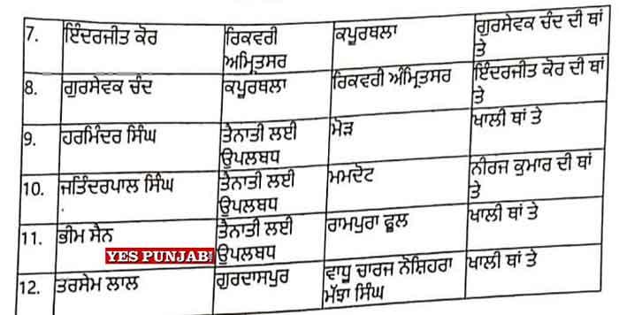 17 Tehsildar 12 Naib Tehsildars Transfers 2