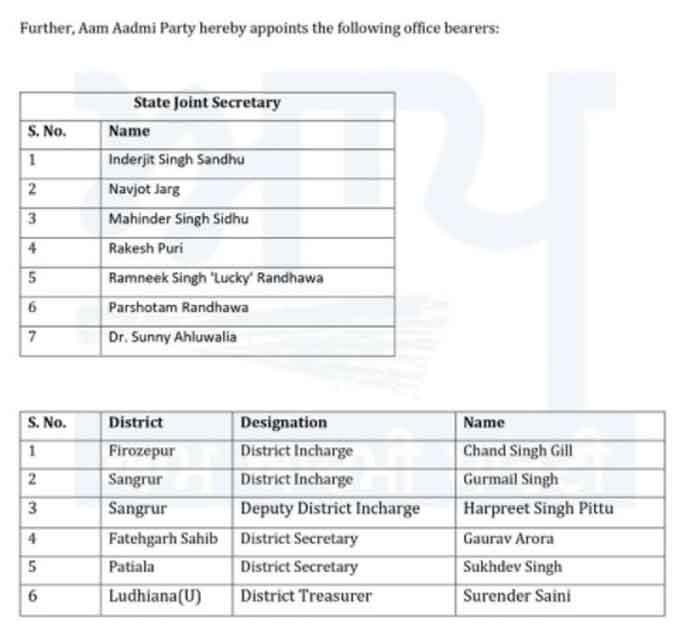 AAP Punjab Officer Bearers List