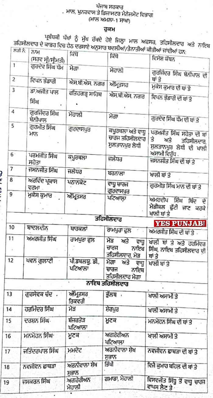 Punjab Revenue 32 DROs Tehsildars Naib Tehsildars Transferred 1