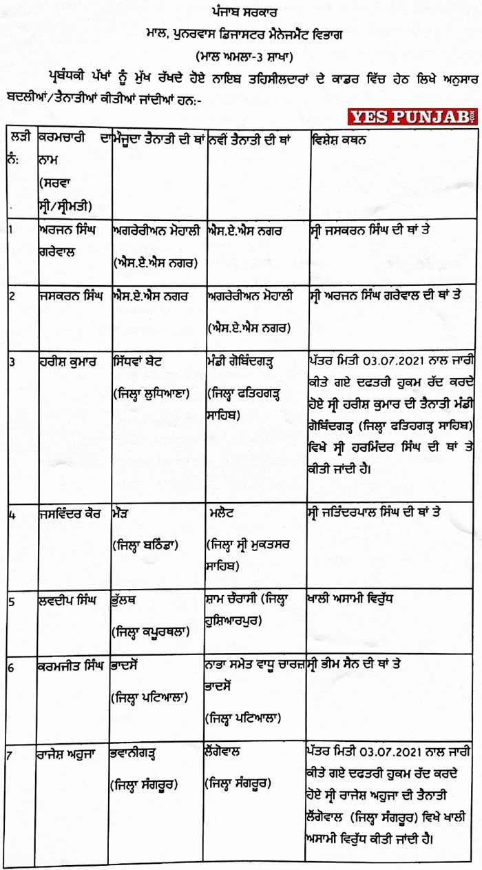 Punjab Revenue Tehsildars Transfers