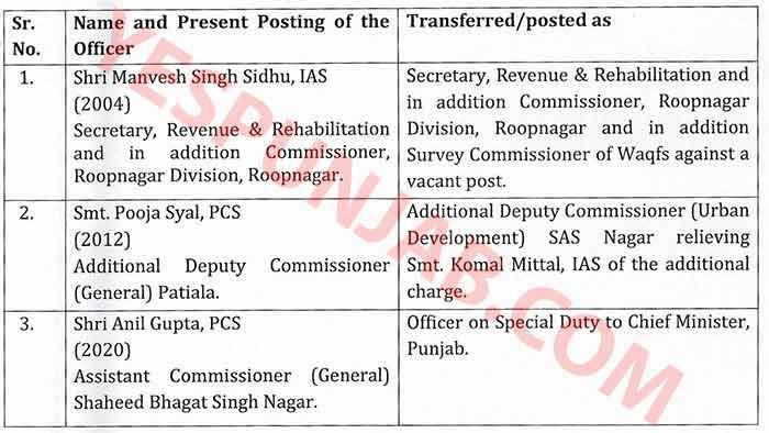 1 IAS 2 PCS Transfers 16Sep21