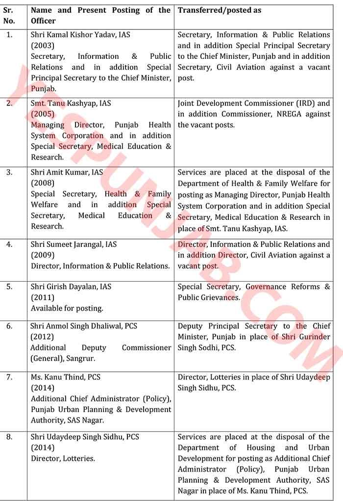 10 IAS PCS Transfers 1