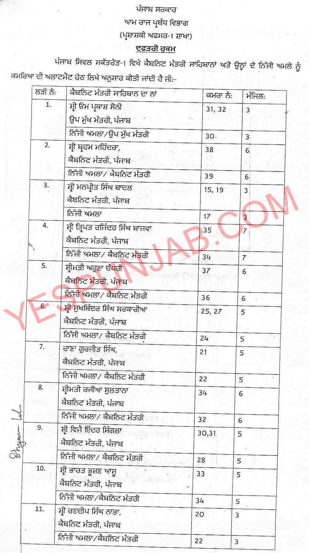 Dy CMs Cabinet Ministers Civil Secretariat allots Rooms LIST 1