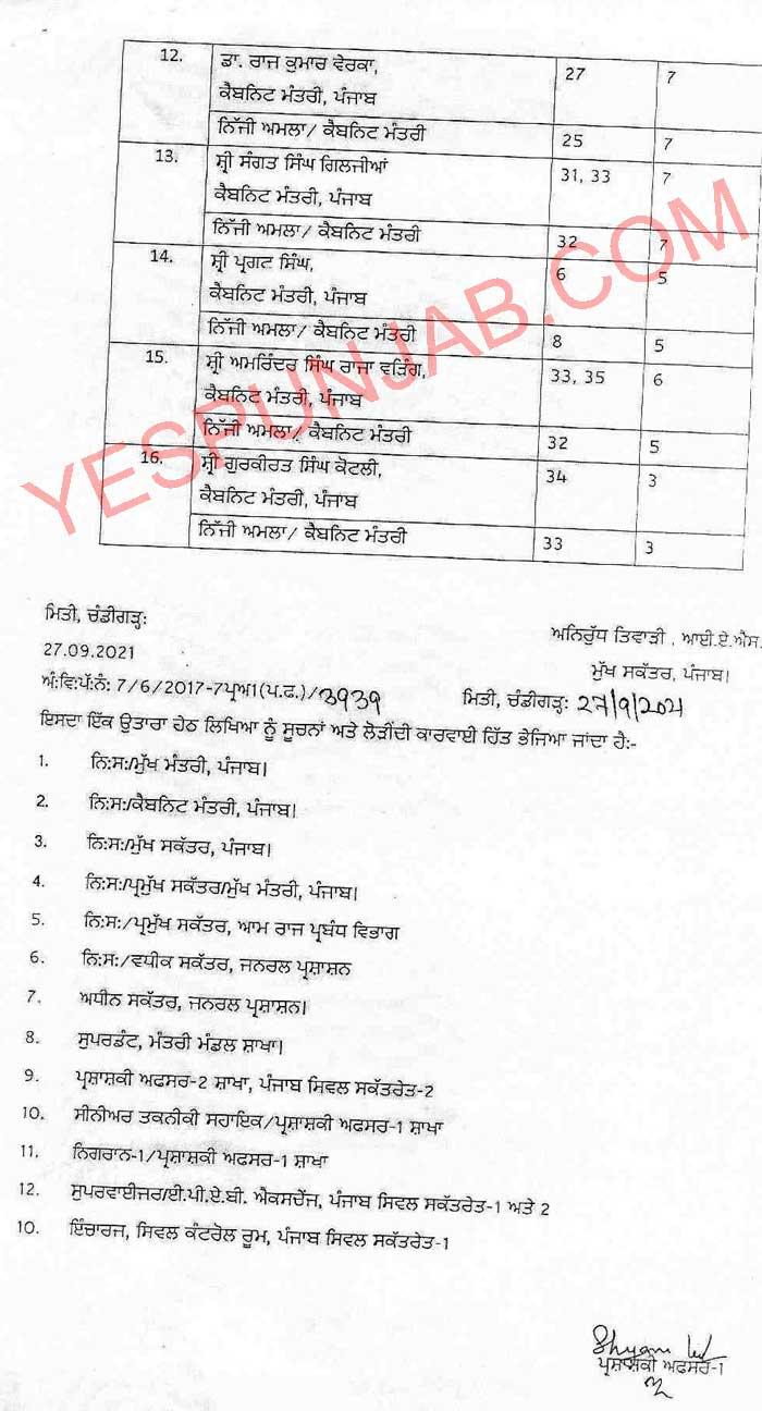 Dy CMs Cabinet Ministers Civil Secretariat allots Rooms LIST 2