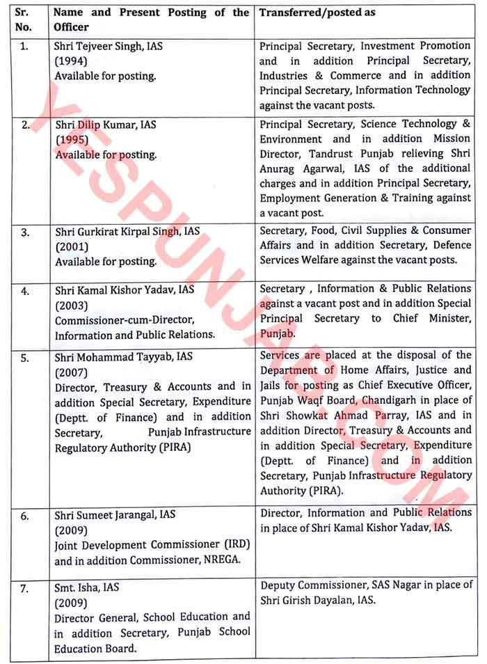 IAS PCS Transfers 21Sep21 1
