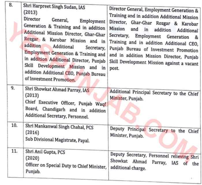 IAS PCS Transfers 21Sep21 2