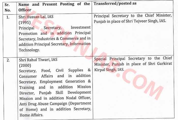 IAS officers Pri Secy Spl Principal Secy