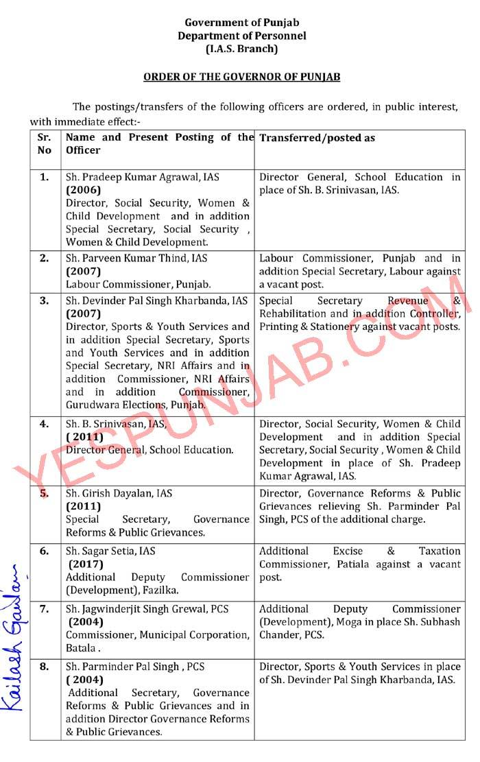 Punjab Transfers IAS PCS 141021 1