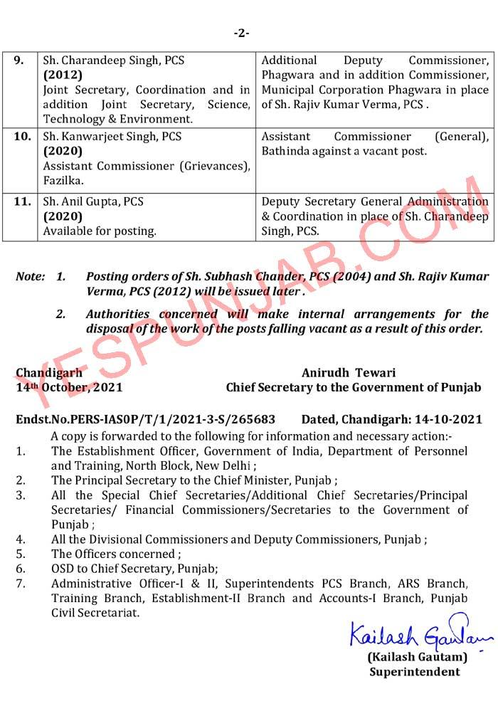 Punjab Transfers IAS PCS 141021 2